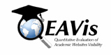 QEAVis: Quantitative Evaluation of Academic Websites Visibility